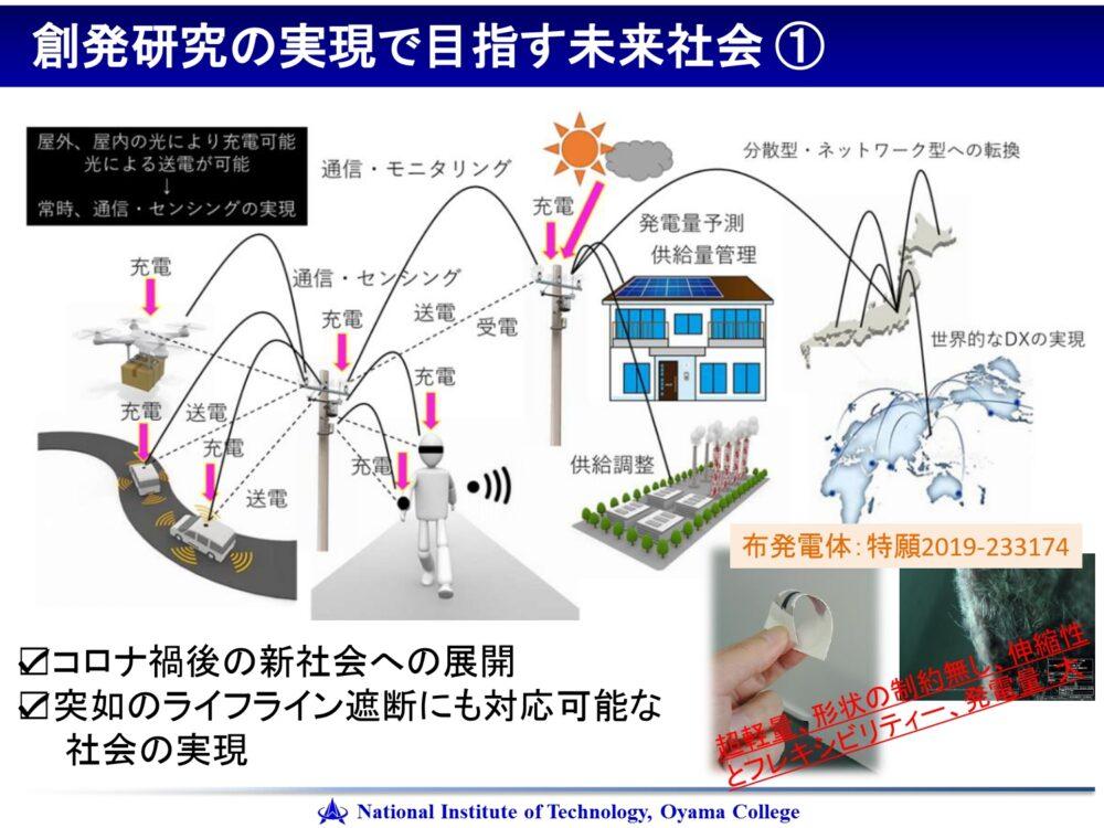 加藤先生が創発研究の実現で目指す未来。