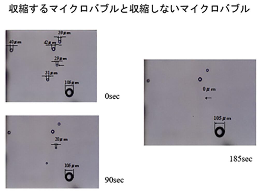 マイクロバブルの収縮